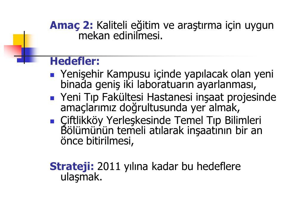 Amaç 2: Kaliteli eğitim ve araştırma için uygun mekan edinilmesi.