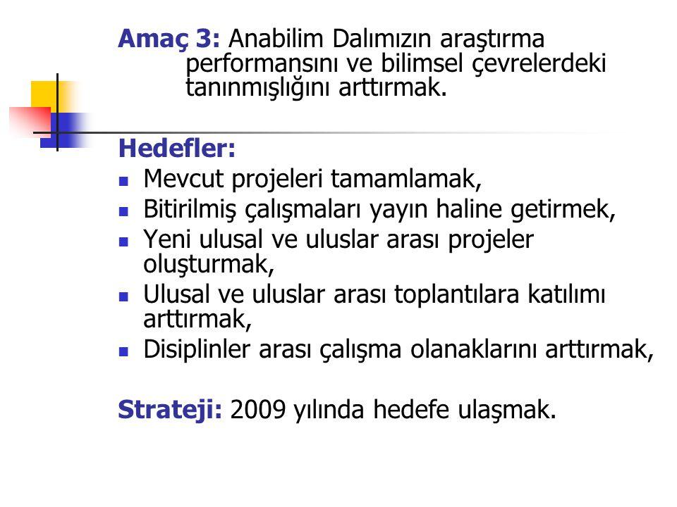 Amaç 3: Anabilim Dalımızın araştırma performansını ve bilimsel çevrelerdeki tanınmışlığını arttırmak.