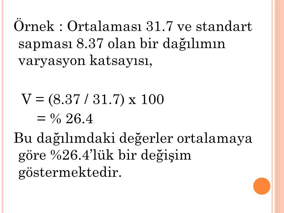 Örnek : Ortalaması 31.7 ve standart sapması 8.37 olan bir dağılımın varyasyon katsayısı, V = (8.37 / 31.7) x 100 = % 26.4 Bu dağılımdaki değerler orta