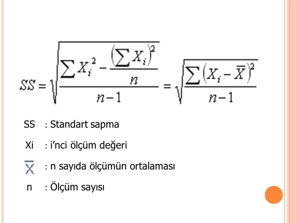 SS : Standart sapma Xi : i'nci ölçüm değeri : n sayıda ölçümün ortalaması n : Ölçüm sayısı