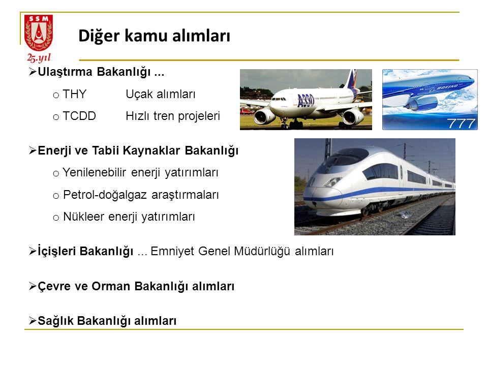 Diğer kamu alımları  Ulaştırma Bakanlığı... o THY Uçak alımları o TCDDHızlı tren projeleri  Enerji ve Tabii Kaynaklar Bakanlığı o Yenilenebilir ener