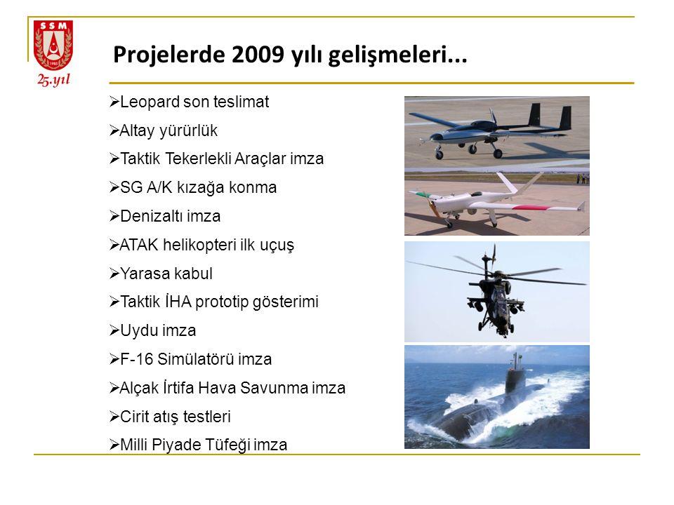  Leopard son teslimat  Altay yürürlük  Taktik Tekerlekli Araçlar imza  SG A/K kızağa konma  Denizaltı imza  ATAK helikopteri ilk uçuş  Yarasa kabul  Taktik İHA prototip gösterimi  Uydu imza  F-16 Simülatörü imza  Alçak İrtifa Hava Savunma imza  Cirit atış testleri  Milli Piyade Tüfeği imza Projelerde 2009 yılı gelişmeleri...