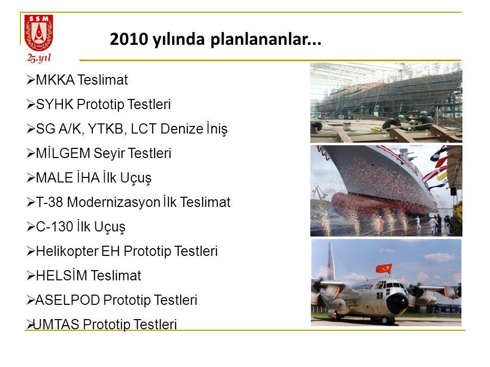  MKKA Teslimat  SYHK Prototip Testleri  SG A/K, YTKB, LCT Denize İniş  MİLGEM Seyir Testleri  MALE İHA İlk Uçuş  T-38 Modernizasyon İlk Teslimat  C-130 İlk Uçuş  Helikopter EH Prototip Testleri  HELSİM Teslimat  ASELPOD Prototip Testleri  UMTAS Prototip Testleri 2010 yılında planlananlar...