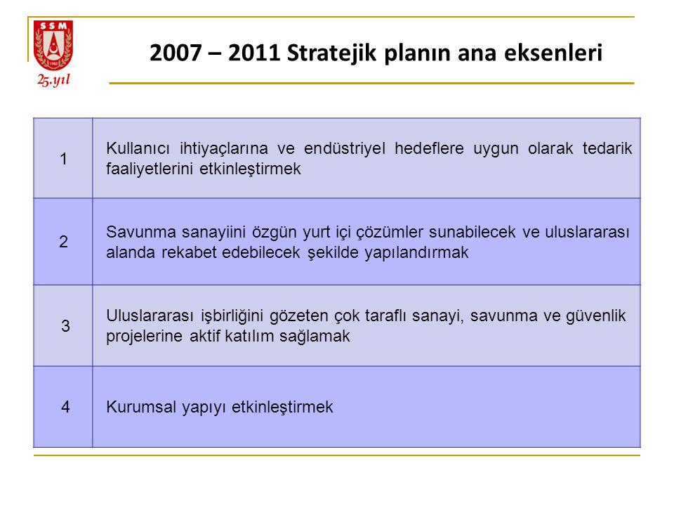 1 Kullanıcı ihtiyaçlarına ve endüstriyel hedeflere uygun olarak tedarik faaliyetlerini etkinleştirmek 2 Savunma sanayiini özgün yurt içi çözümler sunabilecek ve uluslararası alanda rekabet edebilecek şekilde yapılandırmak 3 Uluslararası işbirliğini gözeten çok taraflı sanayi, savunma ve güvenlik projelerine aktif katılım sağlamak 4Kurumsal yapıyı etkinleştirmek 2007 – 2011 Stratejik planın ana eksenleri
