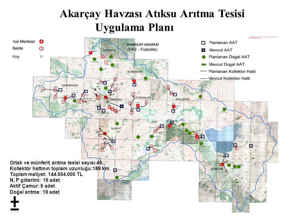 Akarçay Havzası Atıksu Arıtma Tesisi Uygulama Planı Ortak ve münferit arıtma tesisi sayısı:40 Kollektör hattının toplam uzunluğu:189 km. Toplam maliye