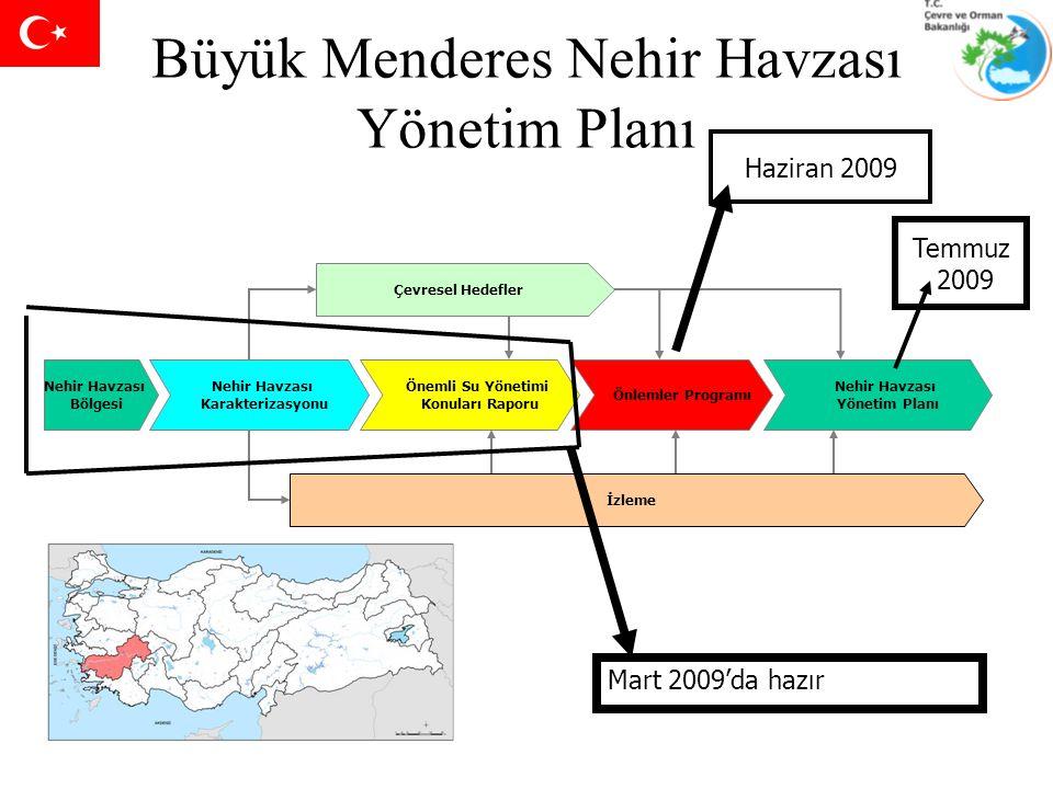 Büyük Menderes Nehir Havzası Yönetim Planı Nehir Havzası Karakterizasyonu Nehir Havzası Bölgesi Önemli Su Yönetimi Konuları Raporu Önlemler Programı N