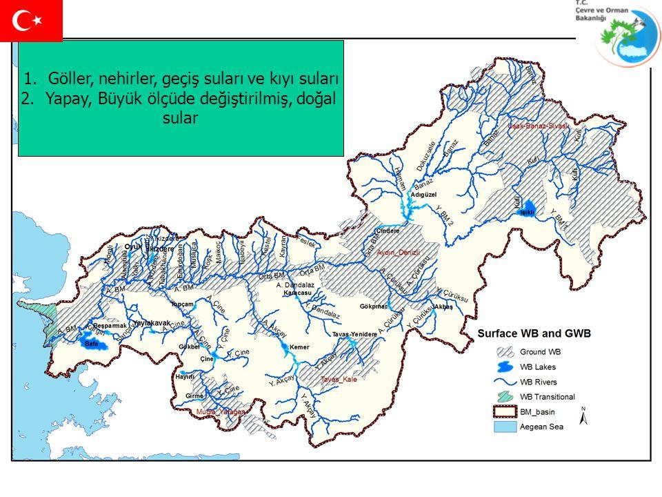1.Göller, nehirler, geçiş suları ve kıyı suları 2.Yapay, Büyük ölçüde değiştirilmiş, doğal sular