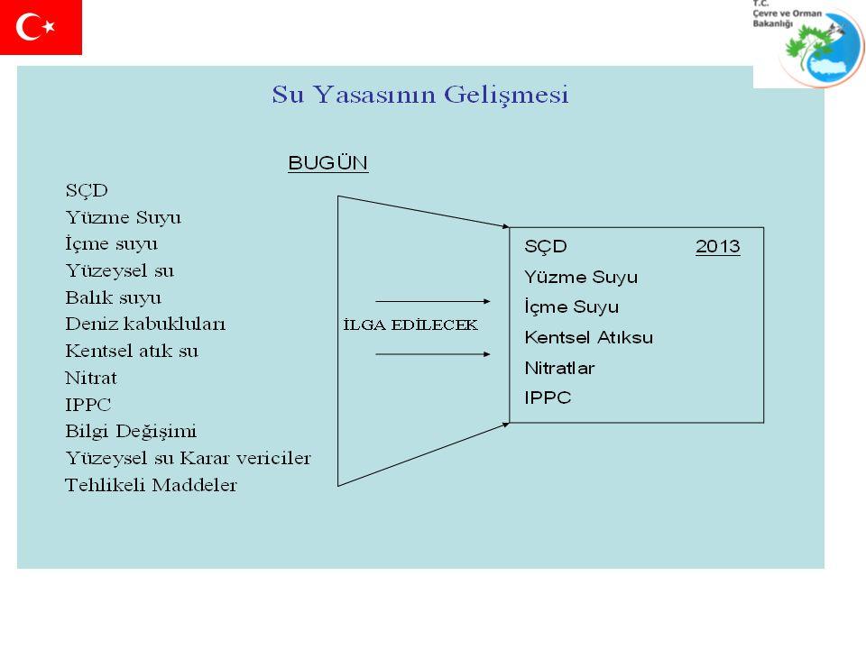 11.01.201515 RIVER BASINS IN TURKEY