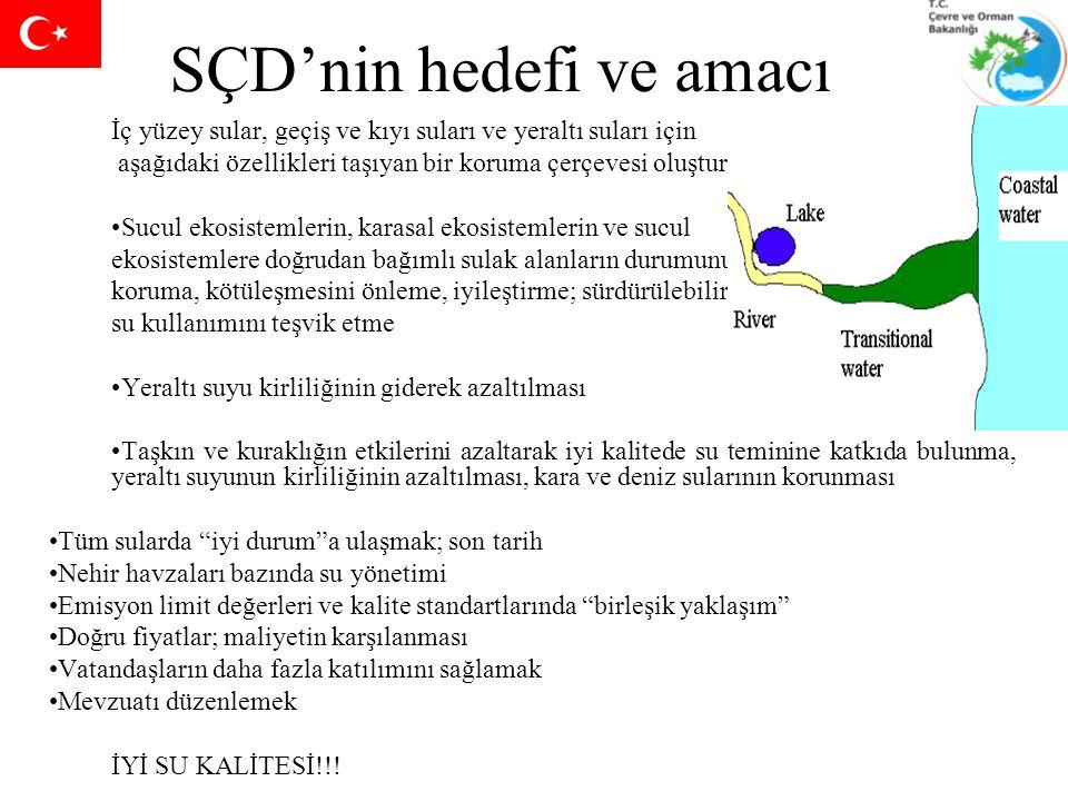 Türkiye'de Su Sektörü için Kapasite Geliştirilmesi Projesi www.tr-suyonetimi.cevreorman.gov.tr