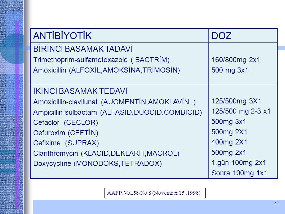 35 ANTİBİYOTİKDOZ BİRİNCİ BASAMAK TADAVİ Trimethoprim-sulfametoxazole ( BACTRİM) Amoxicillin (ALFOXİL,AMOKSİNA,TRİMOSİN) 160/800mg 2x1 500 mg 3x1 İKİN