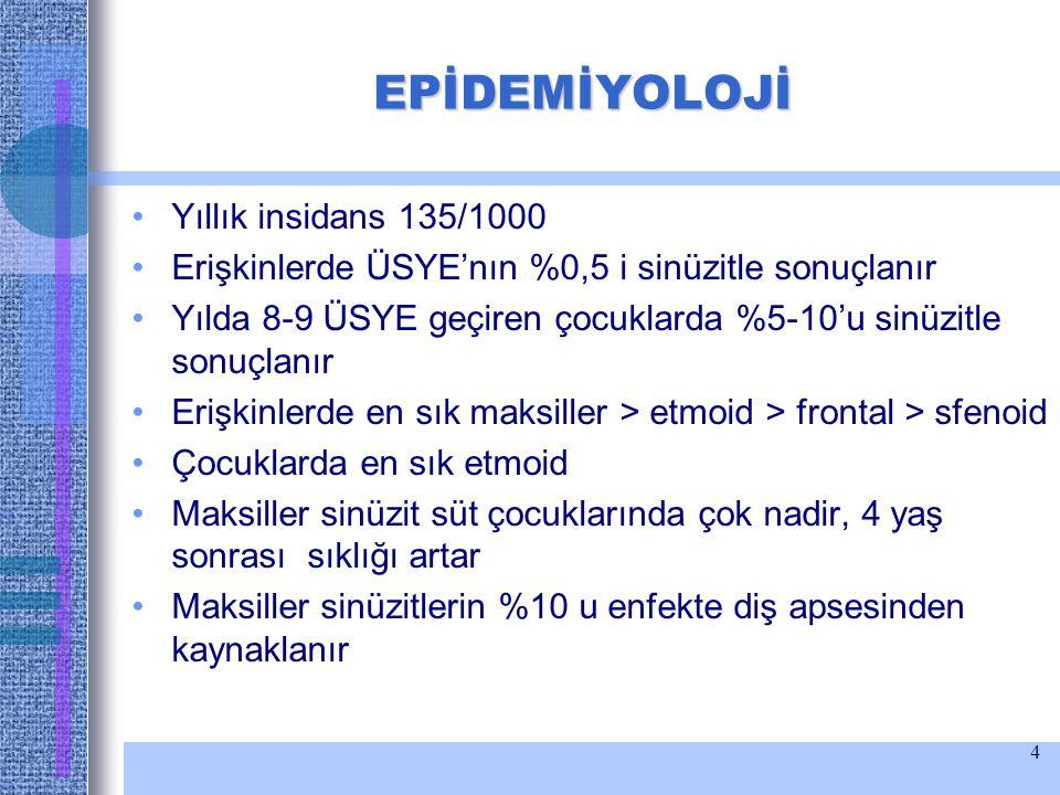 35 ANTİBİYOTİKDOZ BİRİNCİ BASAMAK TADAVİ Trimethoprim-sulfametoxazole ( BACTRİM) Amoxicillin (ALFOXİL,AMOKSİNA,TRİMOSİN) 160/800mg 2x1 500 mg 3x1 İKİNCİ BASAMAK TEDAVİ Amoxicillin-clavilunat (AUGMENTİN,AMOKLAVİN..) Ampicillin-sulbactam (ALFASİD,DUOCİD.COMBİCİD) Cefaclor (CECLOR) Cefuroxim (CEFTİN) Cefixime (SUPRAX) Clarithromycin (KLACİD,DEKLARİT,MACROL) Doxycyclıne (MONODOKS,TETRADOX) 125/500mg 3X1 125/500 mg 2-3 x1 500mg 3x1 500mg 2X1 400mg 2X1 500mg 2x1 1.gün 100mg 2x1 Sonra 100mg 1x1 AAFP, Vol.58/No.8 (November 15,1998)