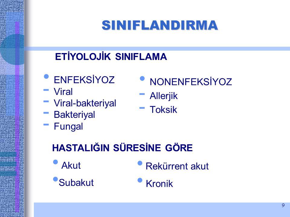 20 FİZİK MUAYENE Pürülan nazal akıntı Nazofarinkste postnazal pürülan akıntı Burun mukozasında ödem ve hiperemi Tutulan sinüs perküsyonu ile hassasiyet Pradizpoze eden bulgular ( anatomik varyasyonlar..)