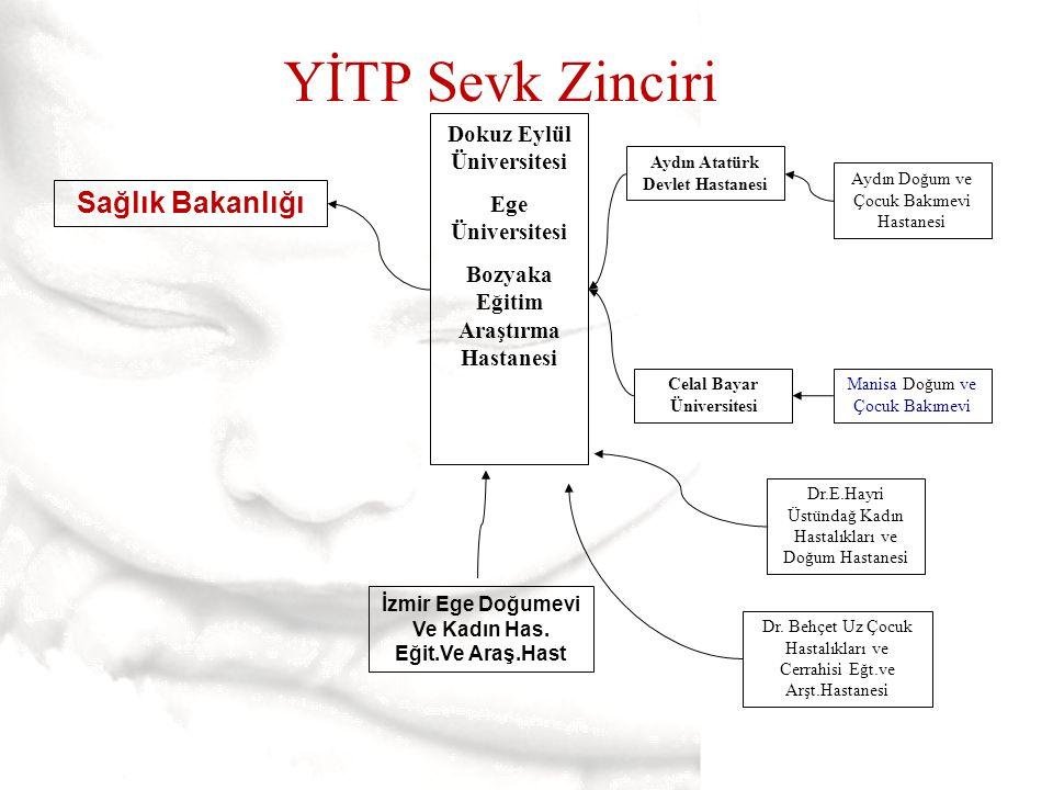 Sağlık Bakanlığı Dokuz Eylül Üniversitesi Ege Üniversitesi Bozyaka Eğitim Araştırma Hastanesi Aydın Atatürk Devlet Hastanesi Celal Bayar Üniversitesi