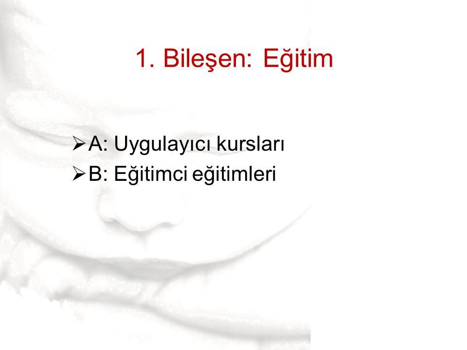 1. Bileşen: Eğitim  A: Uygulayıcı kursları  B: Eğitimci eğitimleri