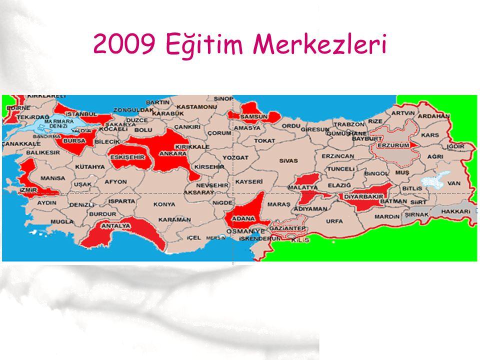 2009 Eğitim Merkezleri