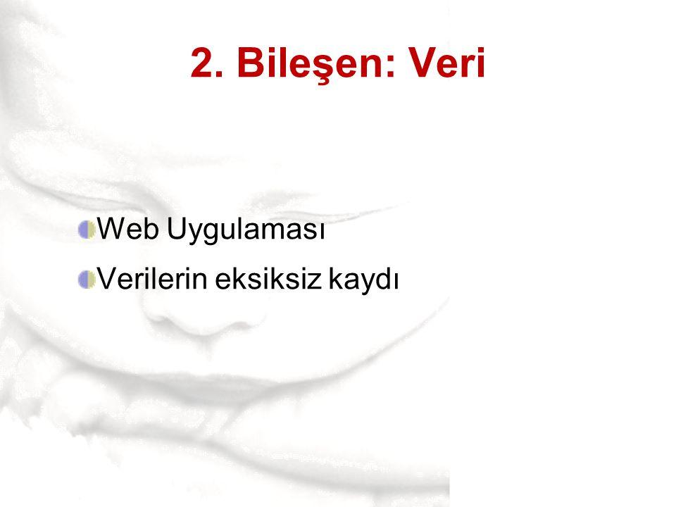 2. Bileşen: Veri Web Uygulaması Verilerin eksiksiz kaydı