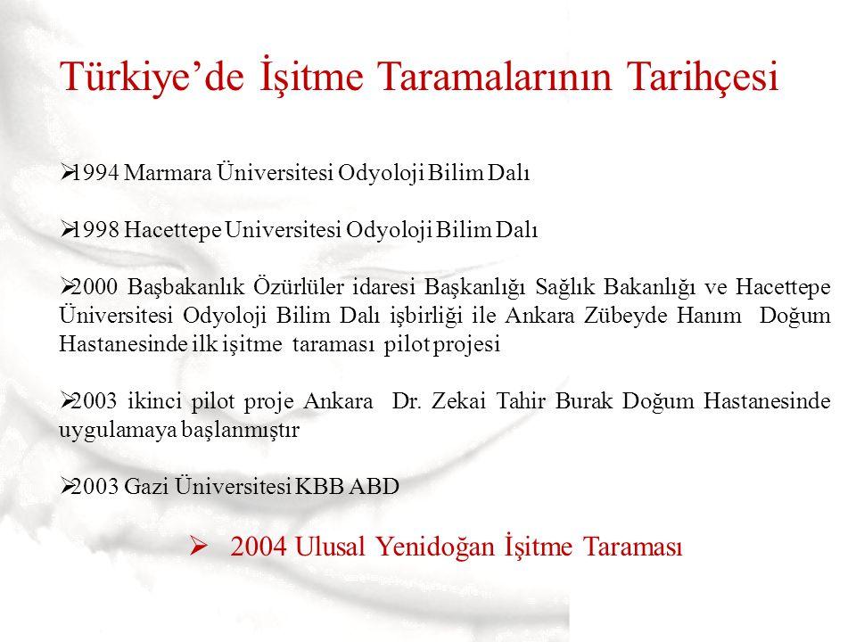 Türkiye'de İşitme Taramalarının Tarihçesi  1994 Marmara Üniversitesi Odyoloji Bilim Dalı  1998 Hacettepe Universitesi Odyoloji Bilim Dalı  2000 Başbakanlık Özürlüler idaresi Başkanlığı Sağlık Bakanlığı ve Hacettepe Üniversitesi Odyoloji Bilim Dalı işbirliği ile Ankara Zübeyde Hanım Doğum Hastanesinde ilk işitme taraması pilot projesi  2003 ikinci pilot proje Ankara Dr.