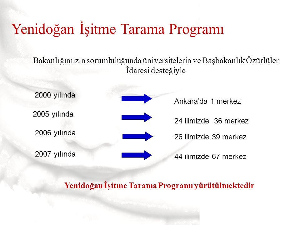 Yenidoğan İşitme Tarama Programı 2000 yılında Ankara'da 1 merkez 2005 yılında 24 ilimizde 36 merkez Bakanlığımızın sorumluluğunda üniversitelerin ve Başbakanlık Özürlüler İdaresi desteğiyle Yenidoğan İşitme Tarama Programı yürütülmektedir 2006 yılında 2007 yılında 26 ilimizde 39 merkez 44 ilimizde 67 merkez