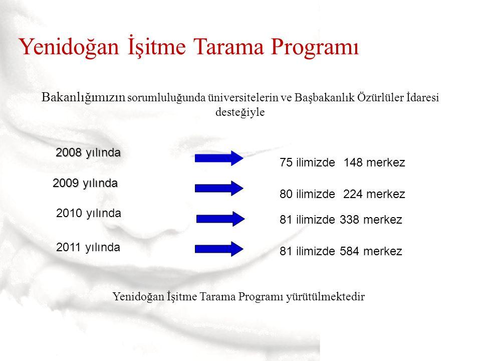 Yenidoğan İşitme Tarama Programı 2008 yılında 75 ilimizde 148 merkez 2009 yılında 80 ilimizde 224 merkez Bakanlığımızın sorumluluğunda üniversitelerin ve Başbakanlık Özürlüler İdaresi desteğiyle Yenidoğan İşitme Tarama Programı yürütülmektedir 2010 yılında 2011 yılında 81 ilimizde 338 merkez 81 ilimizde 584 merkez