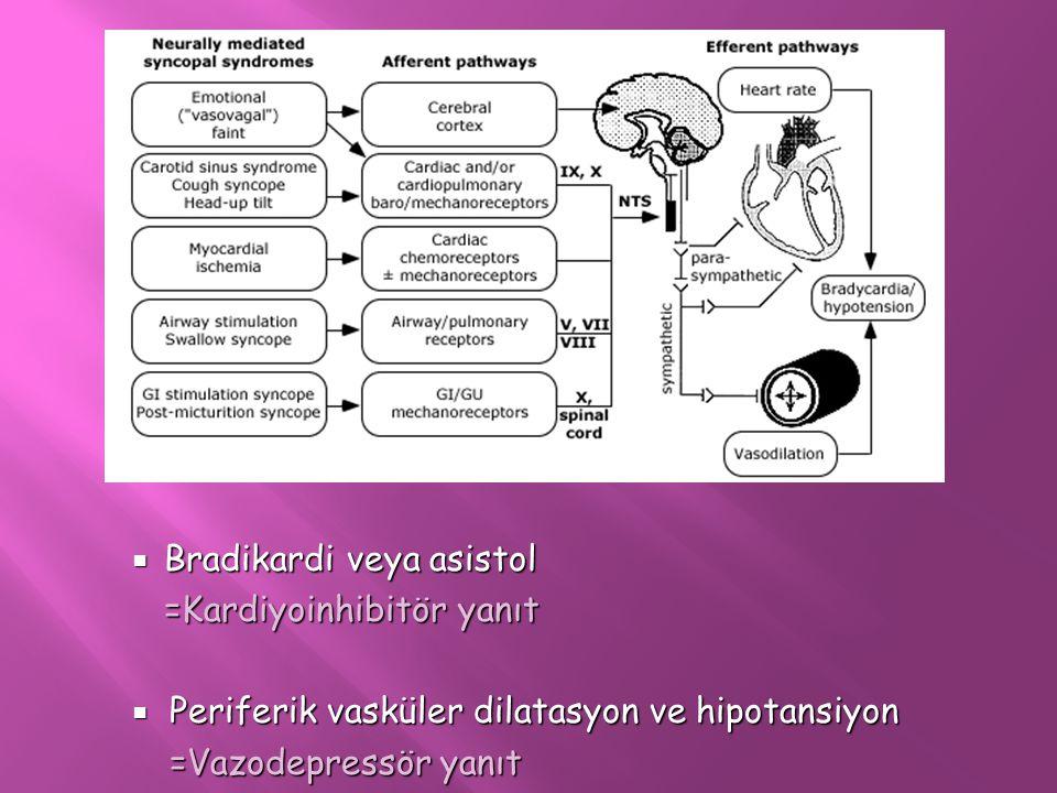 .  Bradikardi veya asistol =Kardiyoinhibitör yanıt  Periferik vasküler dilatasyon ve hipotansiyon =Vazodepressör yanıt
