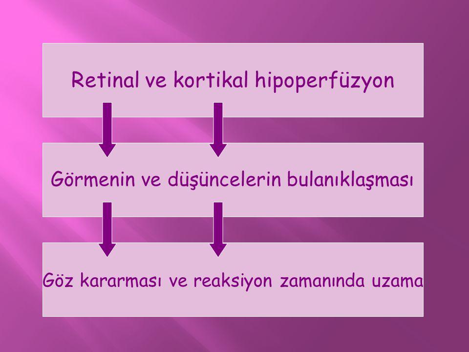 Retinal ve kortikal hipoperfüzyon Görmenin ve düşüncelerin bulanıklaşması Göz kararması ve reaksiyon zamanında uzama