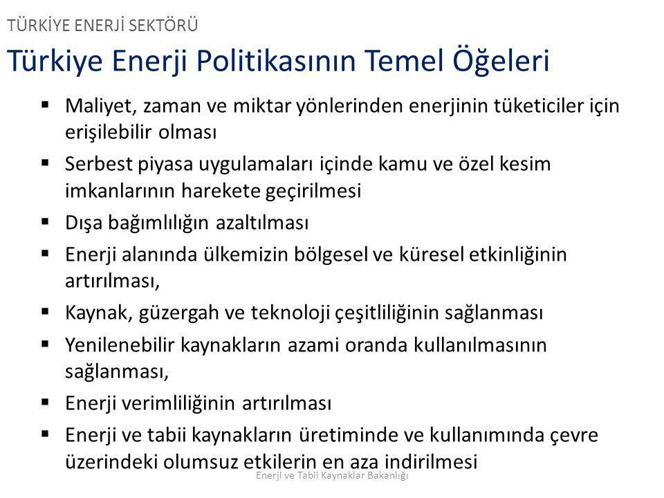 Türkiye Enerji Politikasının Temel Öğeleri  Maliyet, zaman ve miktar yönlerinden enerjinin tüketiciler için erişilebilir olması  Serbest piyasa uygu