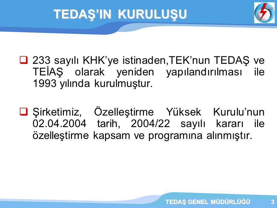 TEDAŞ GENEL MÜDÜRLÜĞÜ3  233 sayılı KHK'ye istinaden,TEK'nun TEDAŞ ve TEİAŞ olarak yeniden yapılandırılması ile 1993 yılında kurulmuştur.  Şirketimiz