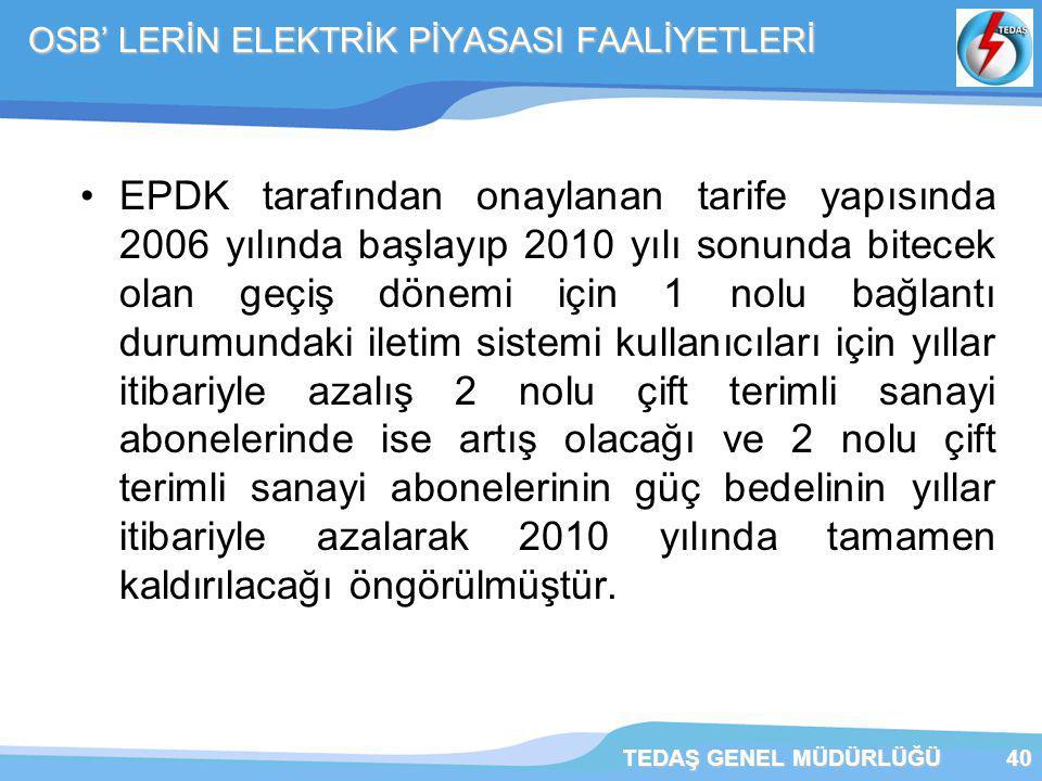 TEDAŞ GENEL MÜDÜRLÜĞÜ40 OSB' LERİN ELEKTRİK PİYASASI FAALİYETLERİ EPDK tarafından onaylanan tarife yapısında 2006 yılında başlayıp 2010 yılı sonunda b