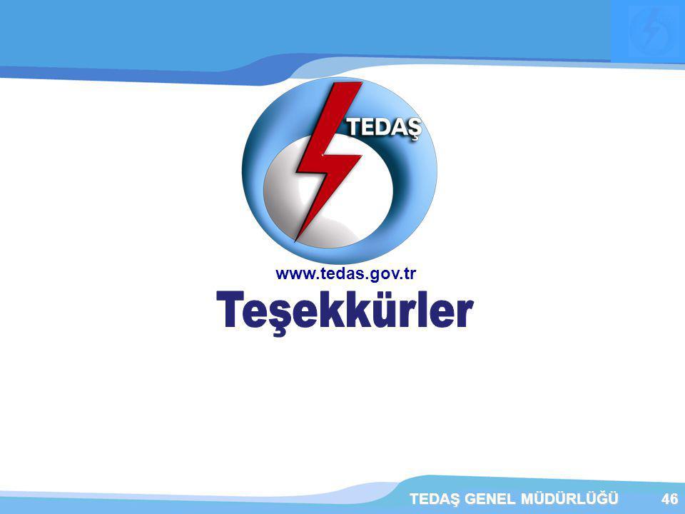 TEDAŞ GENEL MÜDÜRLÜĞÜ46 www.tedas.gov.tr