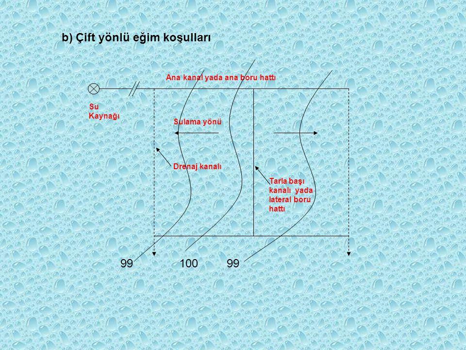 Ana kanal ya da ana boru hattı Su Kaynağı Sulama yönü Drenaj kanalı Tarla başı kanalı yada lateral boru hattı a) Tek yönlü eğim koşulları 100 9998 2)