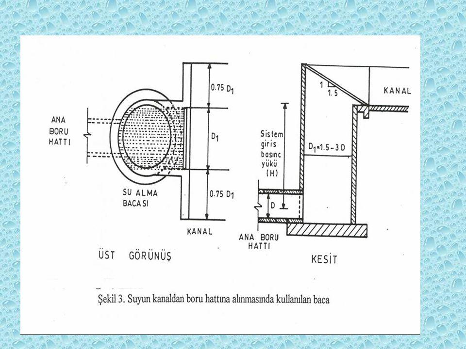 1)İLETİM UNSURLARI - Ana ve Lateral boru hatları: Genellikle A.Ç.B ve PVC borulardan oluşturulur. İşletme basınçları en az 2.5 atm'e dayanıklı olmalıd