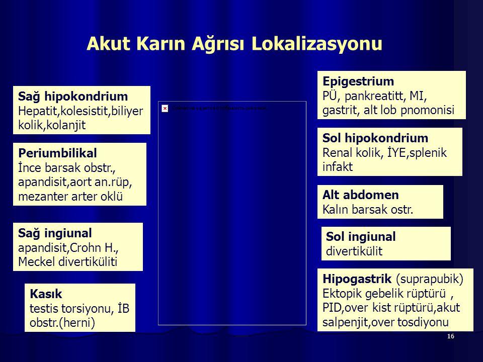 16 Epigestrium PÜ, pankreatitt, MI, gastrit, alt lob pnomonisi Sol hipokondrium Renal kolik, İYE,splenik infakt Alt abdomen Kalın barsak ostr. Sol ing