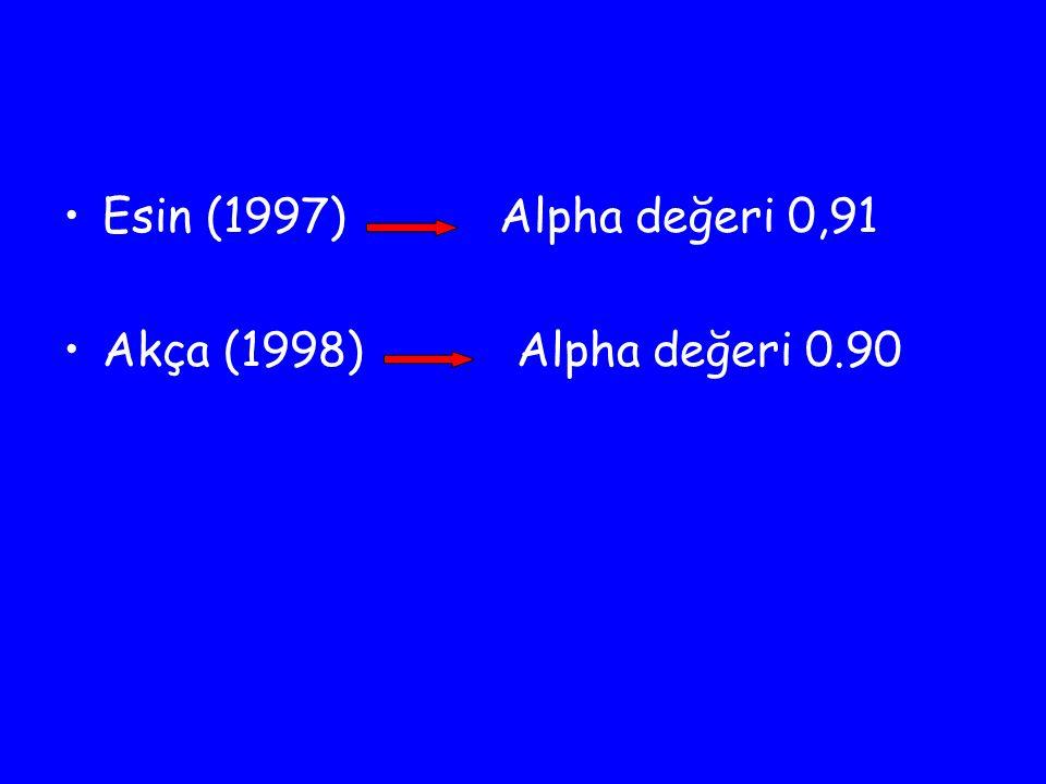 Esin (1997) Alpha değeri 0,91 Akça (1998) Alpha değeri 0.90