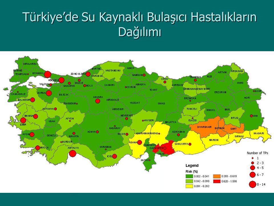 Türkiye'de Su Kaynaklı Bulaşıcı Hastalıkların Dağılımı