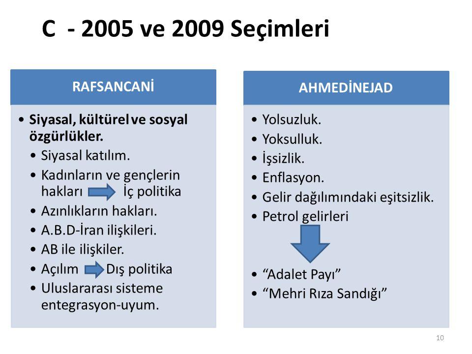 C - 2005 ve 2009 Seçimleri RAFSANCANİ Siyasal, kültürel ve sosyal özgürlükler. Siyasal katılım. Kadınların ve gençlerin hakları İç politika Azınlıklar