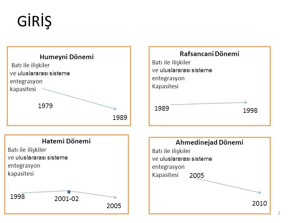II-) 2001-2010 Döneminde Uluslararası Sistemin Yapısı  11 Eylül 2001 = Uluslararası sistemde kırılma noktası .