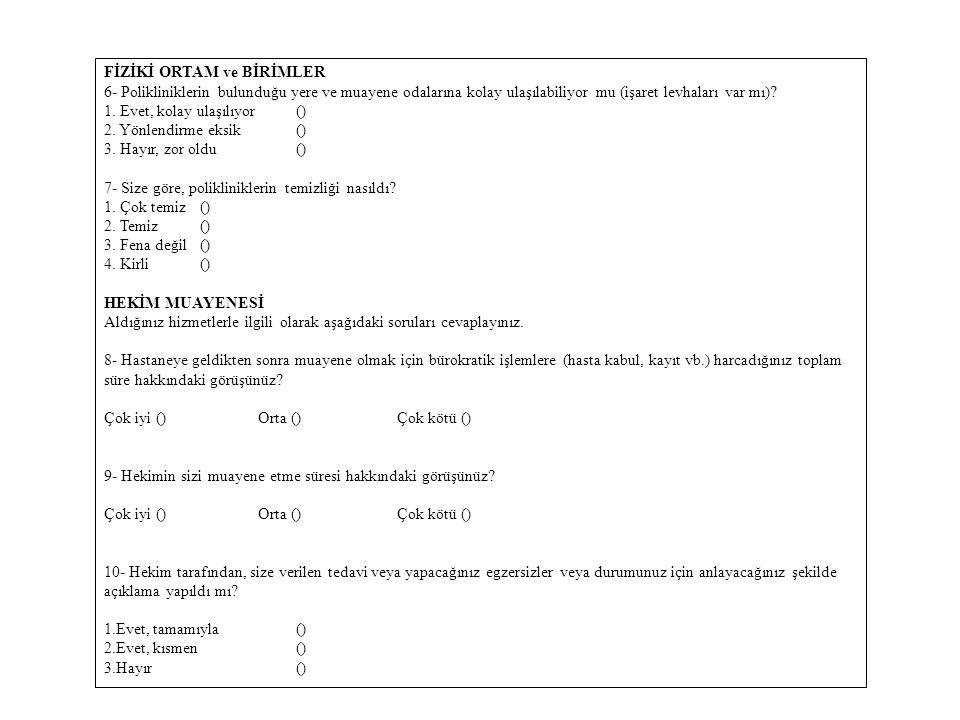 FİZİKİ ORTAM ve BİRİMLER 6- Polikliniklerin bulunduğu yere ve muayene odalarına kolay ulaşılabiliyor mu (işaret levhaları var mı).
