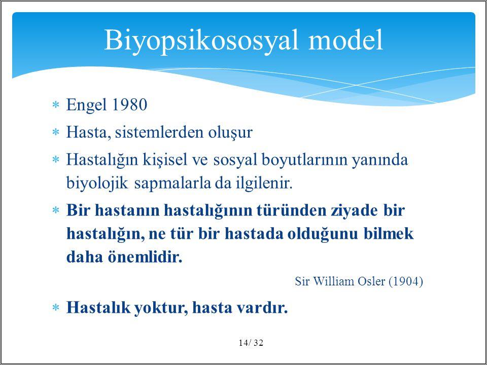  Engel 1980  Hasta, sistemlerden oluşur  Hastalığın kişisel ve sosyal boyutlarının yanında biyolojik sapmalarla da ilgilenir.