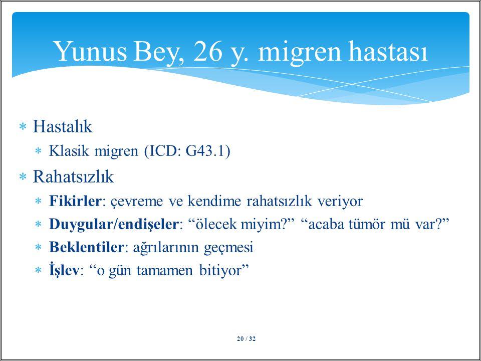/ 3220 Yunus Bey, 26 y. migren hastası  Hastalık  Klasik migren (ICD: G43.1)  Rahatsızlık  Fikirler: çevreme ve kendime rahatsızlık veriyor  Duyg