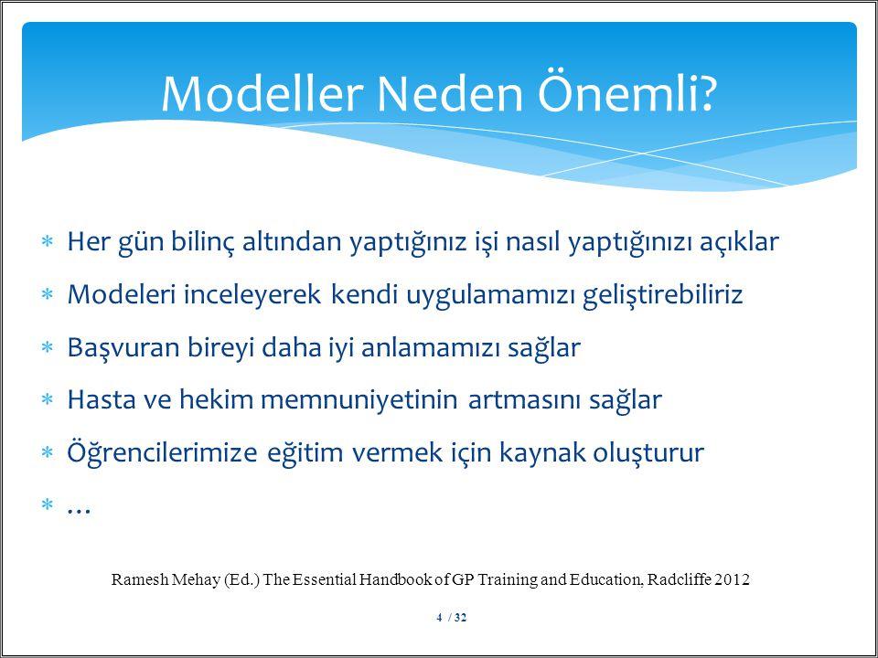  Her gün bilinç altından yaptığınız işi nasıl yaptığınızı açıklar  Modeleri inceleyerek kendi uygulamamızı geliştirebiliriz  Başvuran bireyi daha iyi anlamamızı sağlar  Hasta ve hekim memnuniyetinin artmasını sağlar  Öğrencilerimize eğitim vermek için kaynak oluşturur  … / 324 Modeller Neden Önemli.
