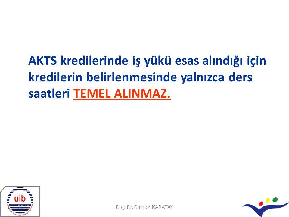 AKTS kredilerinde iş yükü esas alındığı için kredilerin belirlenmesinde yalnızca ders saatleri TEMEL ALINMAZ. Doç.Dr.Gülnaz KARATAY2012