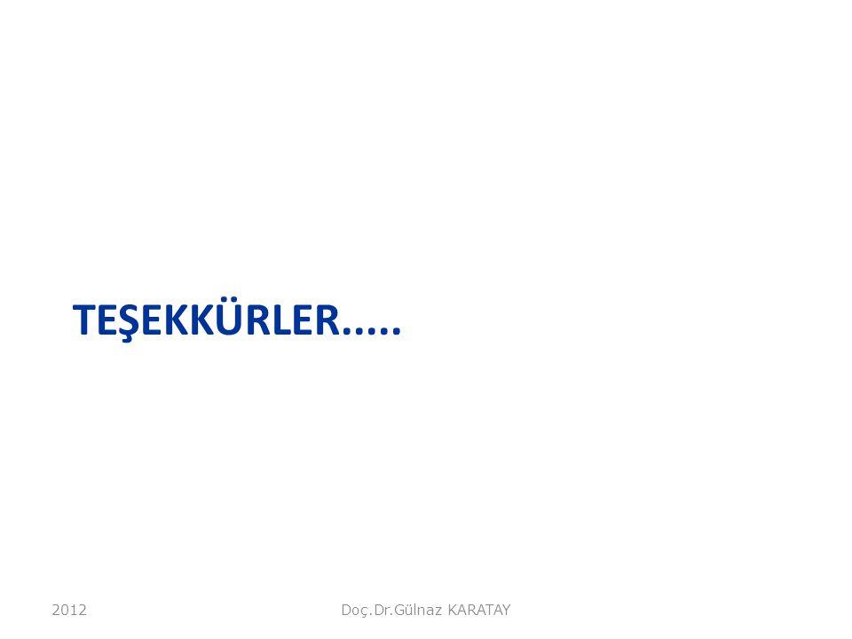 TEŞEKKÜRLER..... Doç.Dr.Gülnaz KARATAY2012