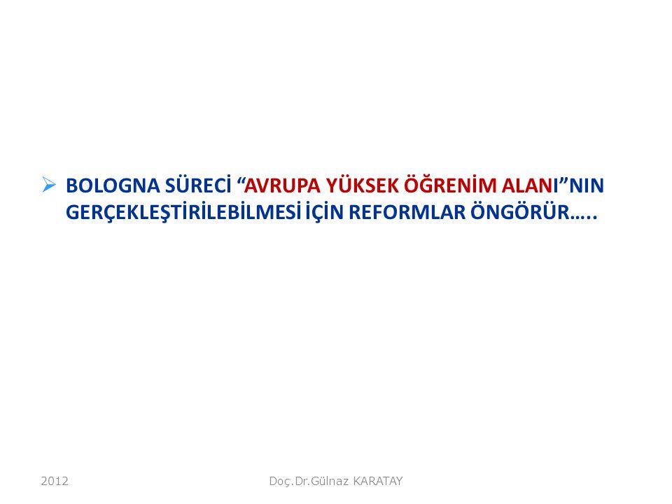 """ BOLOGNA SÜRECİ """"AVRUPA YÜKSEK ÖĞRENİM ALANI""""NIN GERÇEKLEŞTİRİLEBİLMESİ İÇİN REFORMLAR ÖNGÖRÜR….. Doç.Dr.Gülnaz KARATAY2012"""