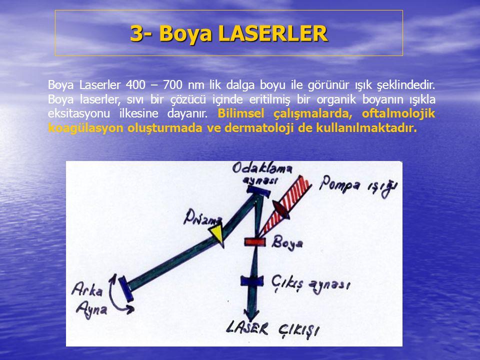 3- Boya LASERLER Boya Laserler 400 – 700 nm lik dalga boyu ile görünür ışık şeklindedir. Boya laserler, sıvı bir çözücü içinde eritilmiş bir organik b