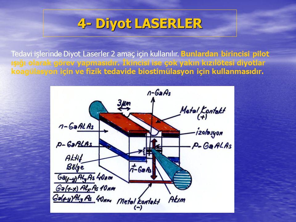 4- Diyot LASERLER Tedavi işlerinde Diyot Laserler 2 amaç için kullanılır. Bunlardan birincisi pilot ışığı olarak görev yapmasıdır. İkincisi ise çok ya