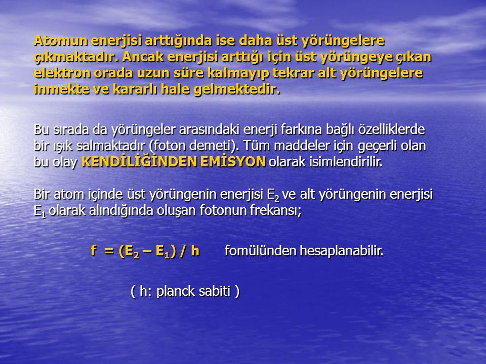 Eğer verilen bir enerji sayesinde ortamdaki atomların çoğunun dış elektronlarının yüksek yörüngelerde olması sağlanabiliyorsa, bu ortam LASER ışığını üretmeye uygundur denir.