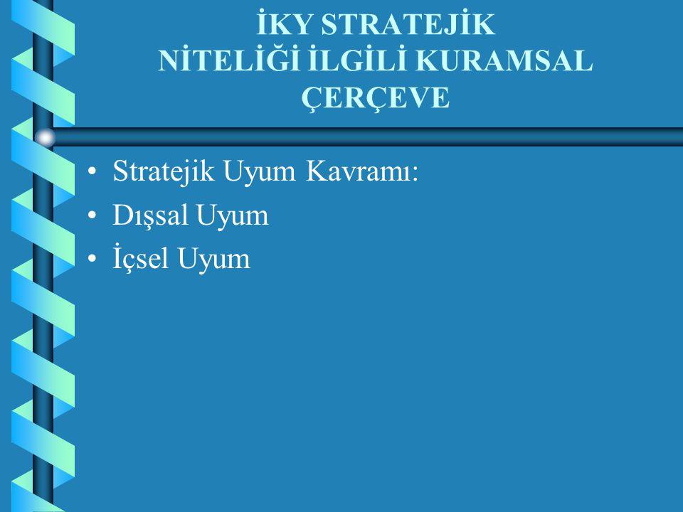 İKY STRATEJİK NİTELİĞİ İLGİLİ KURAMSAL ÇERÇEVE Stratejik Uyum Kavramı: Dışsal Uyum İçsel Uyum