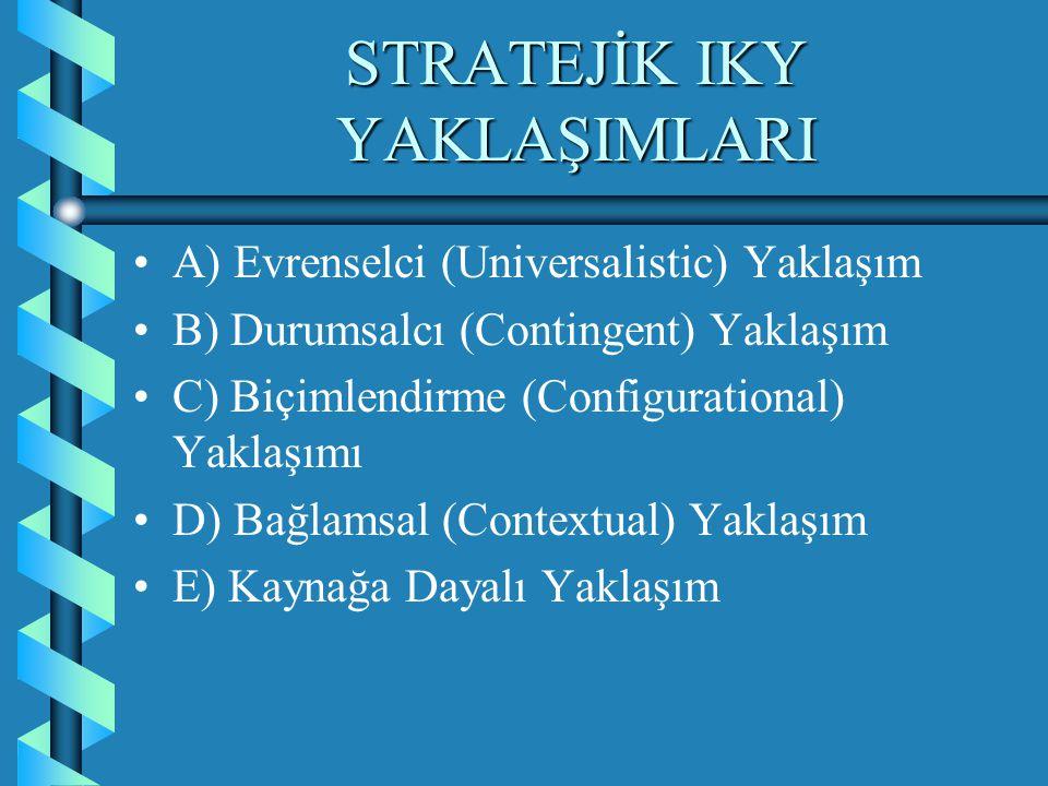 STRATEJİK IKY YAKLAŞIMLARI A) Evrenselci (Universalistic) Yaklaşım B) Durumsalcı (Contingent) Yaklaşım C) Biçimlendirme (Configurational) Yaklaşımı D)