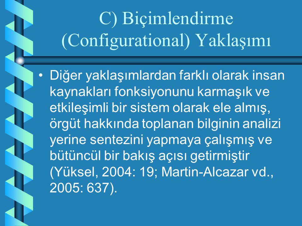 C) Biçimlendirme (Configurational) Yaklaşımı Diğer yaklaşımlardan farklı olarak insan kaynakları fonksiyonunu karmaşık ve etkileşimli bir sistem olara