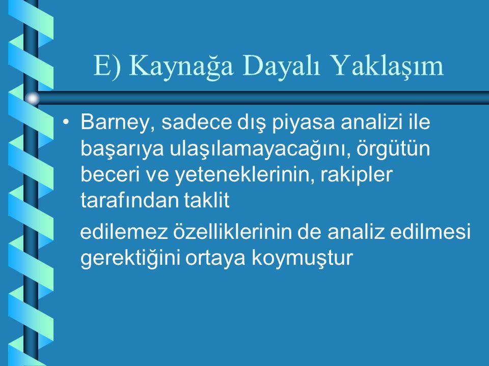 E) Kaynağa Dayalı Yaklaşım Barney, sadece dış piyasa analizi ile başarıya ulaşılamayacağını, örgütün beceri ve yeteneklerinin, rakipler tarafından tak